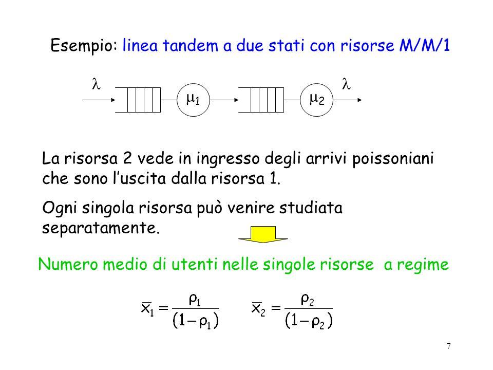 Esempio: linea tandem a due stati con risorse M/M/1