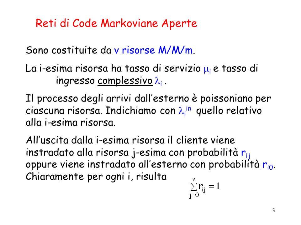 Reti di Code Markoviane Aperte