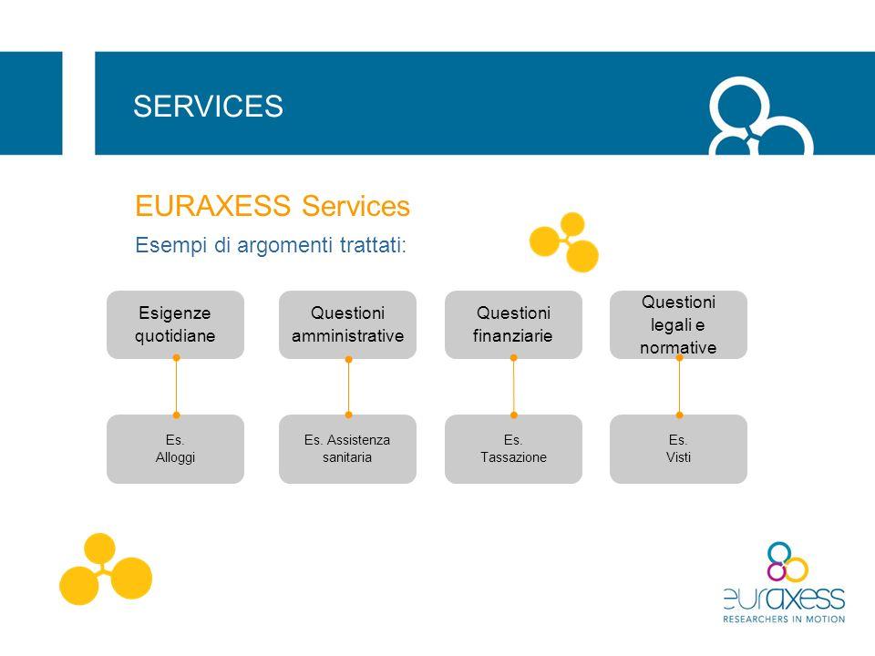 SERVICES EURAXESS Services Esempi di argomenti trattati: