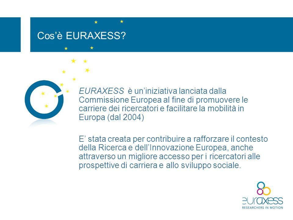 Cos'è EURAXESS