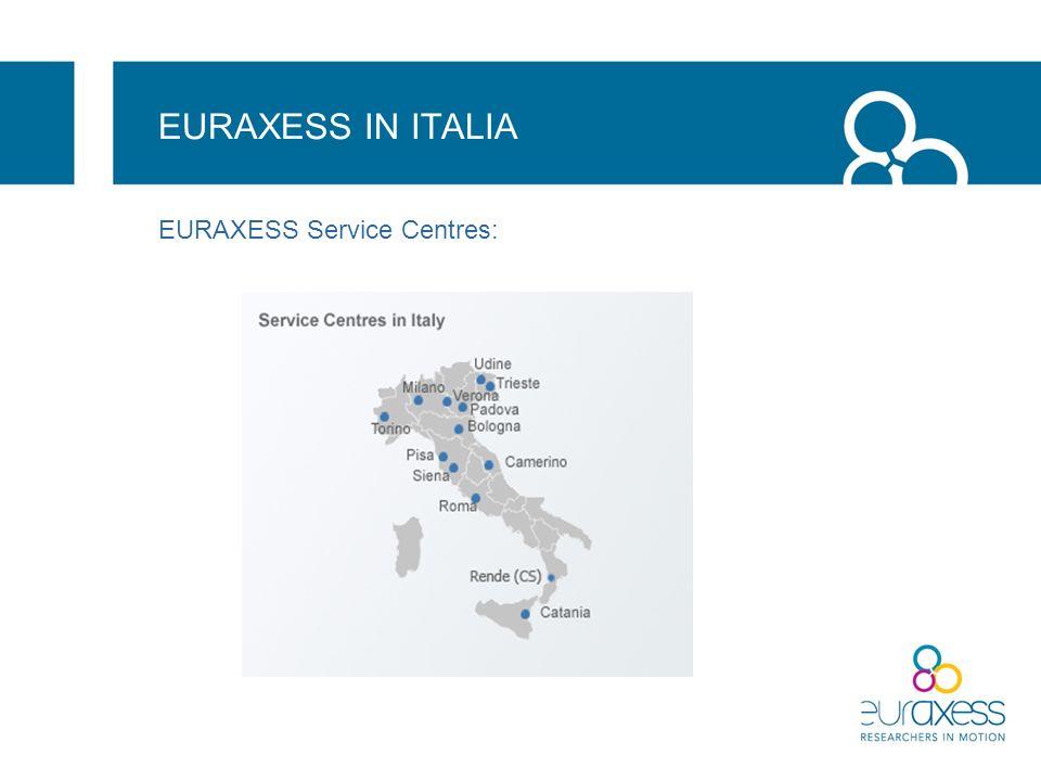 EURAXESS IN ITALIA EURAXESS Service Centres: