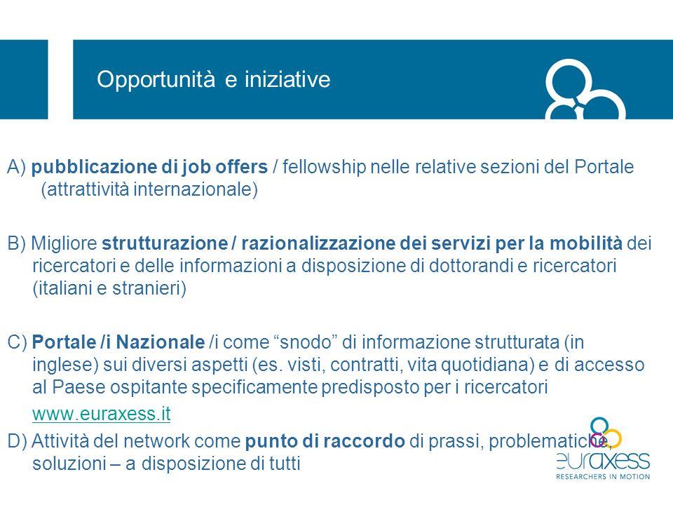 Opportunità e iniziative