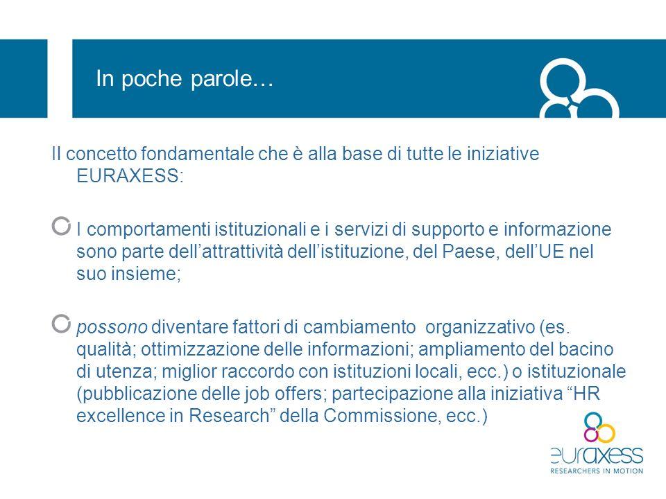 In poche parole… Il concetto fondamentale che è alla base di tutte le iniziative EURAXESS: