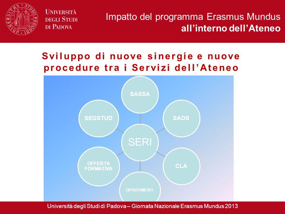 Sviluppo di nuove sinergie e nuove procedure tra i Servizi dell'Ateneo