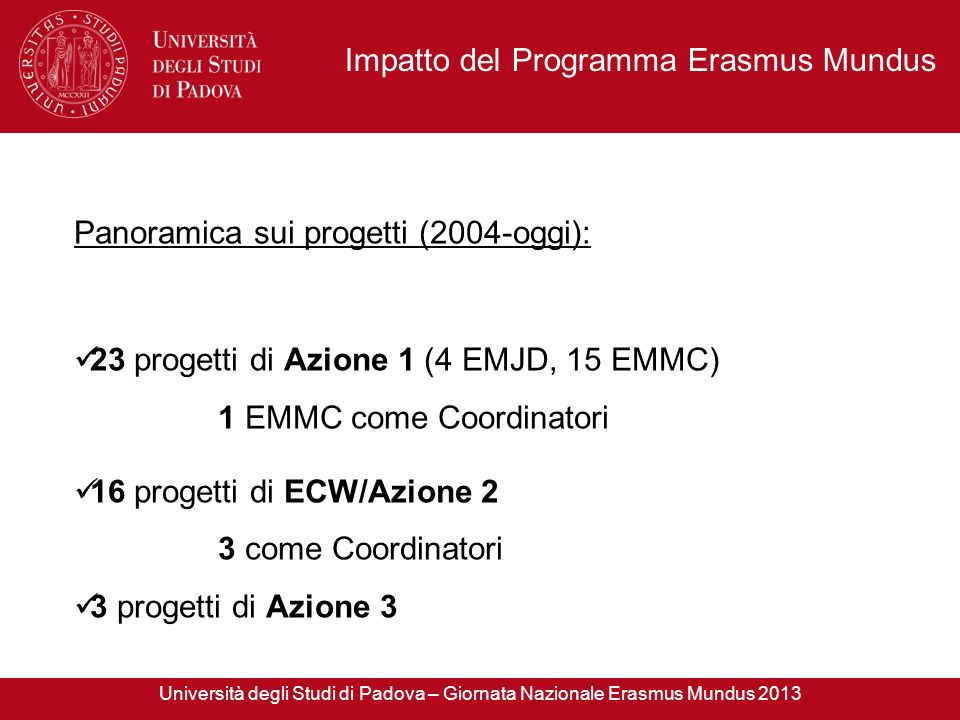 Impatto del Programma Erasmus Mundus