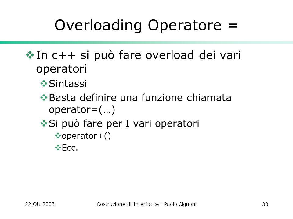 Overloading Operatore =