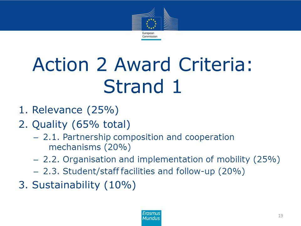 Action 2 Award Criteria: Strand 1