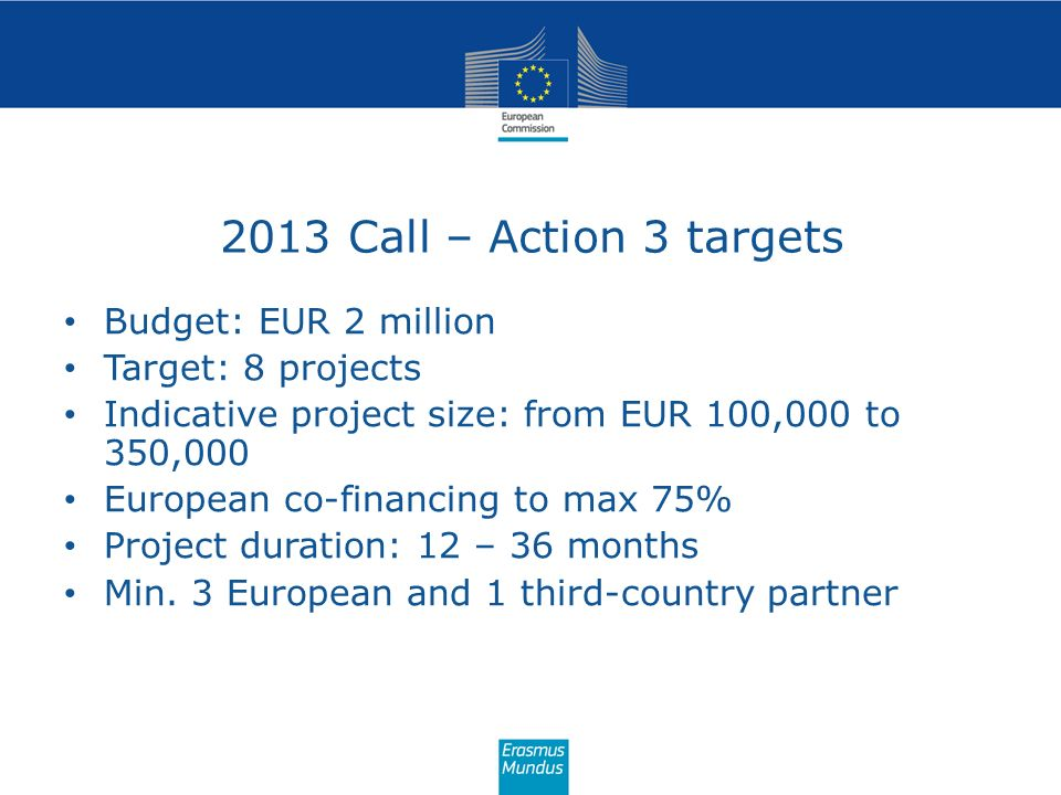 2013 Call – Action 3 targets Budget: EUR 2 million Target: 8 projects