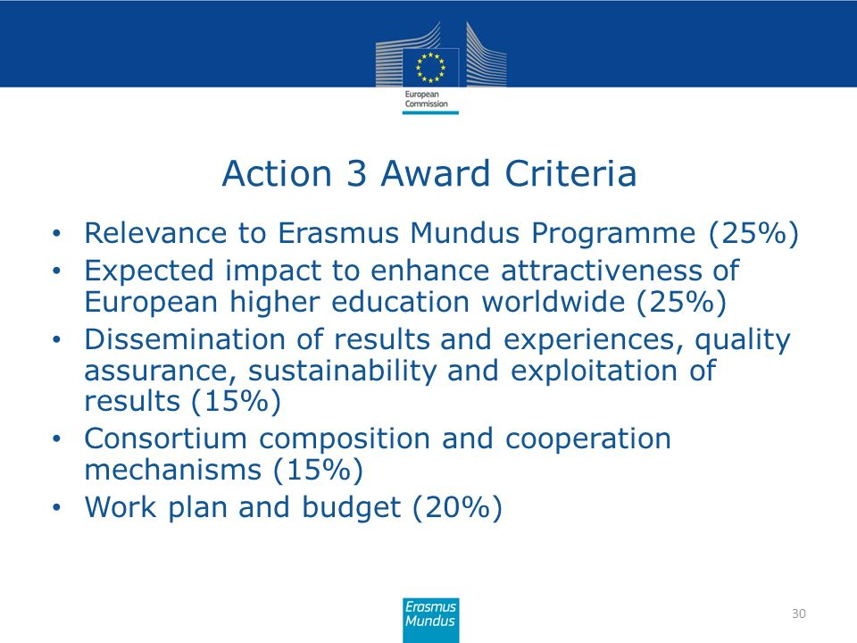 Action 3 Award Criteria Relevance to Erasmus Mundus Programme (25%)