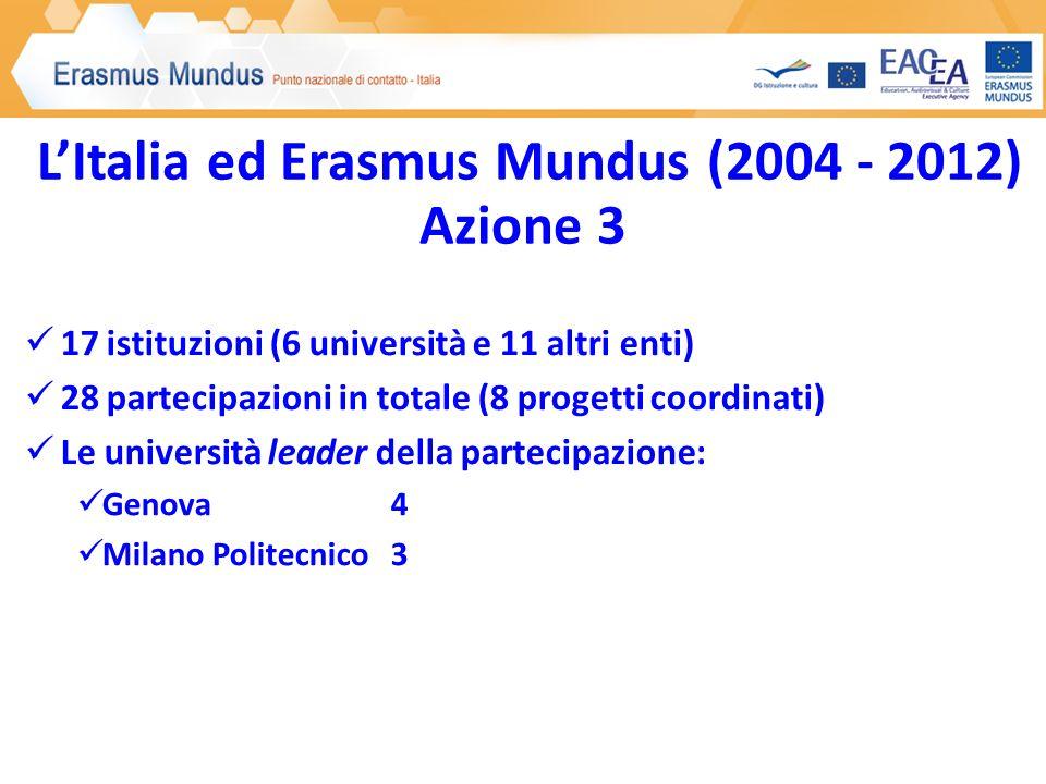L'Italia ed Erasmus Mundus (2004 - 2012) Azione 3