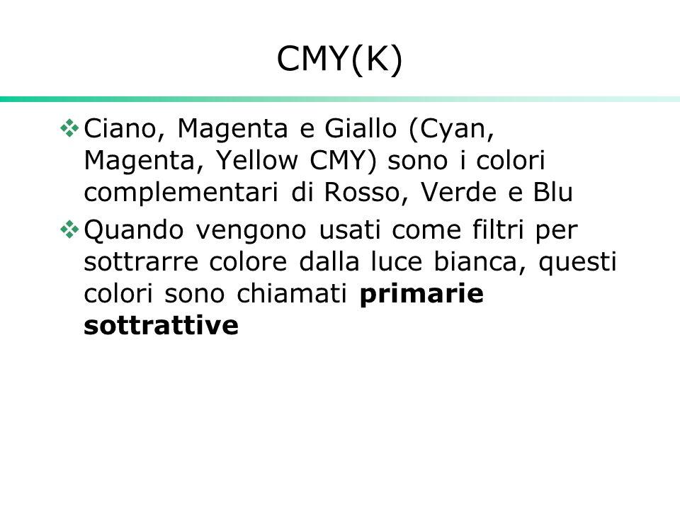 CMY(K) Ciano, Magenta e Giallo (Cyan, Magenta, Yellow CMY) sono i colori complementari di Rosso, Verde e Blu.