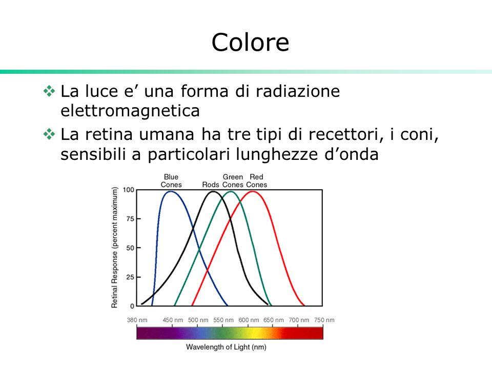Colore La luce e' una forma di radiazione elettromagnetica