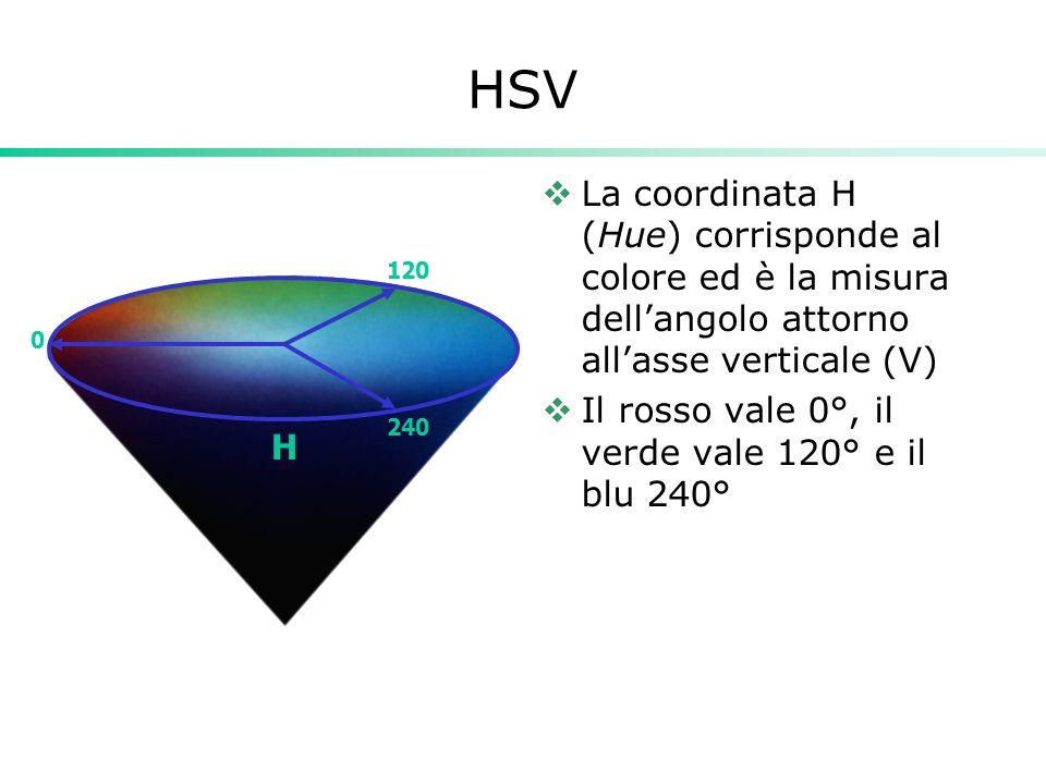 HSV La coordinata H (Hue) corrisponde al colore ed è la misura dell'angolo attorno all'asse verticale (V)