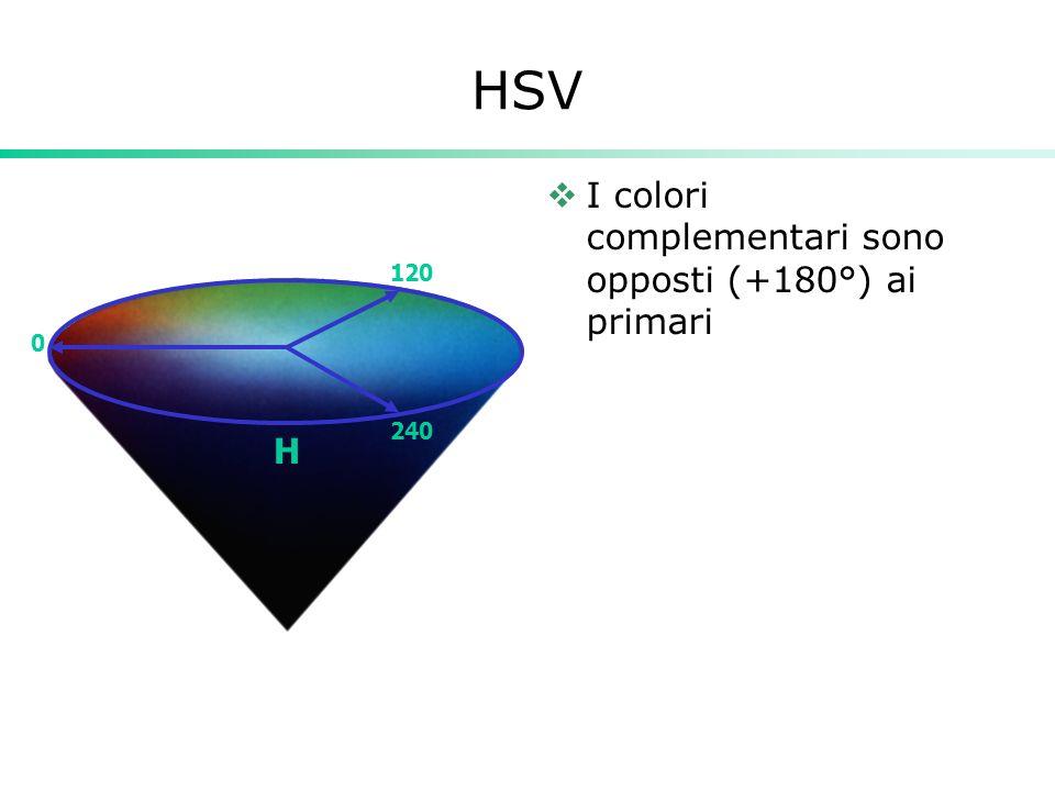 HSV I colori complementari sono opposti (+180°) ai primari 120 240 H