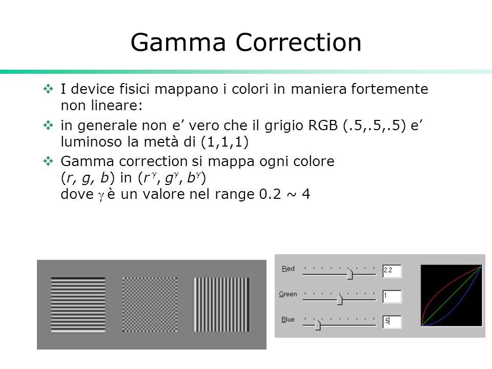 Gamma Correction I device fisici mappano i colori in maniera fortemente non lineare: