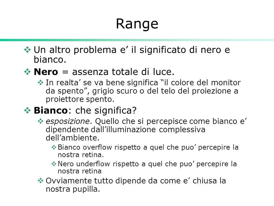 Range Un altro problema e' il significato di nero e bianco.