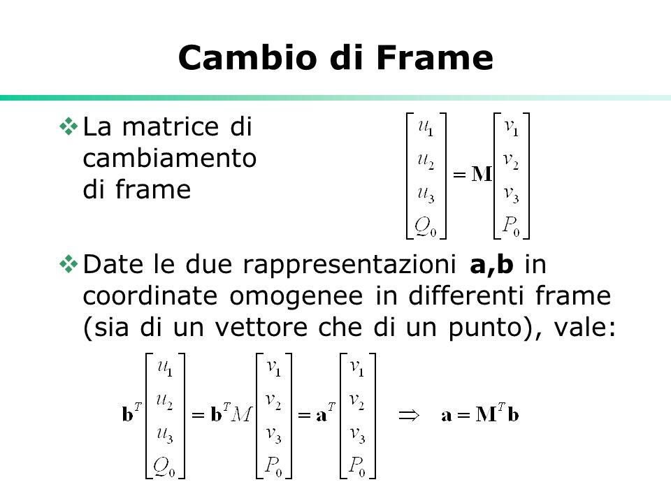 Cambio di Frame La matrice di cambiamento di frame