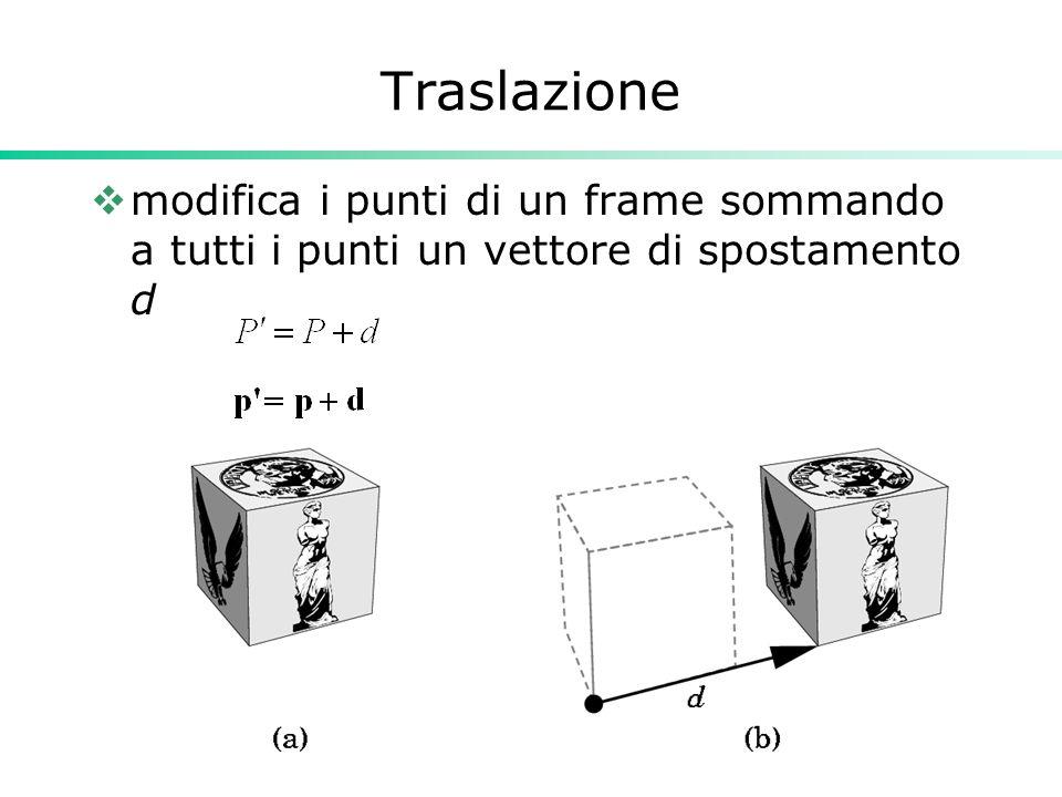 Traslazione modifica i punti di un frame sommando a tutti i punti un vettore di spostamento d