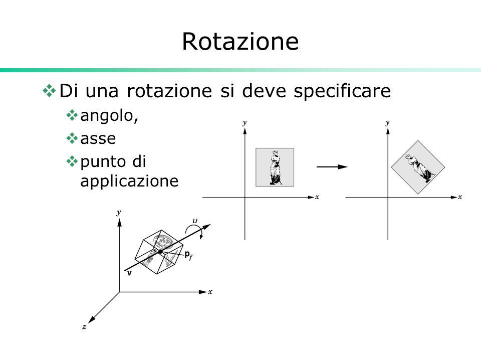 Rotazione Di una rotazione si deve specificare angolo, asse