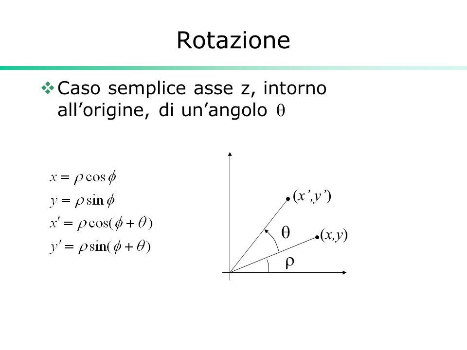 Rotazione Caso semplice asse z, intorno all'origine, di un'angolo q q