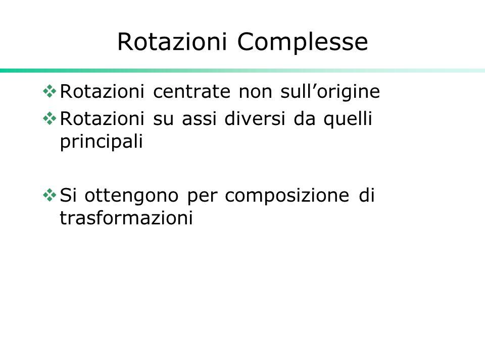 Rotazioni Complesse Rotazioni centrate non sull'origine
