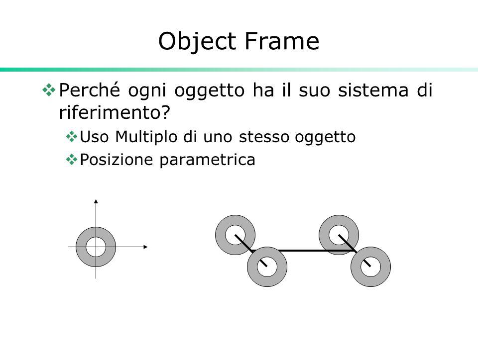 Object Frame Perché ogni oggetto ha il suo sistema di riferimento