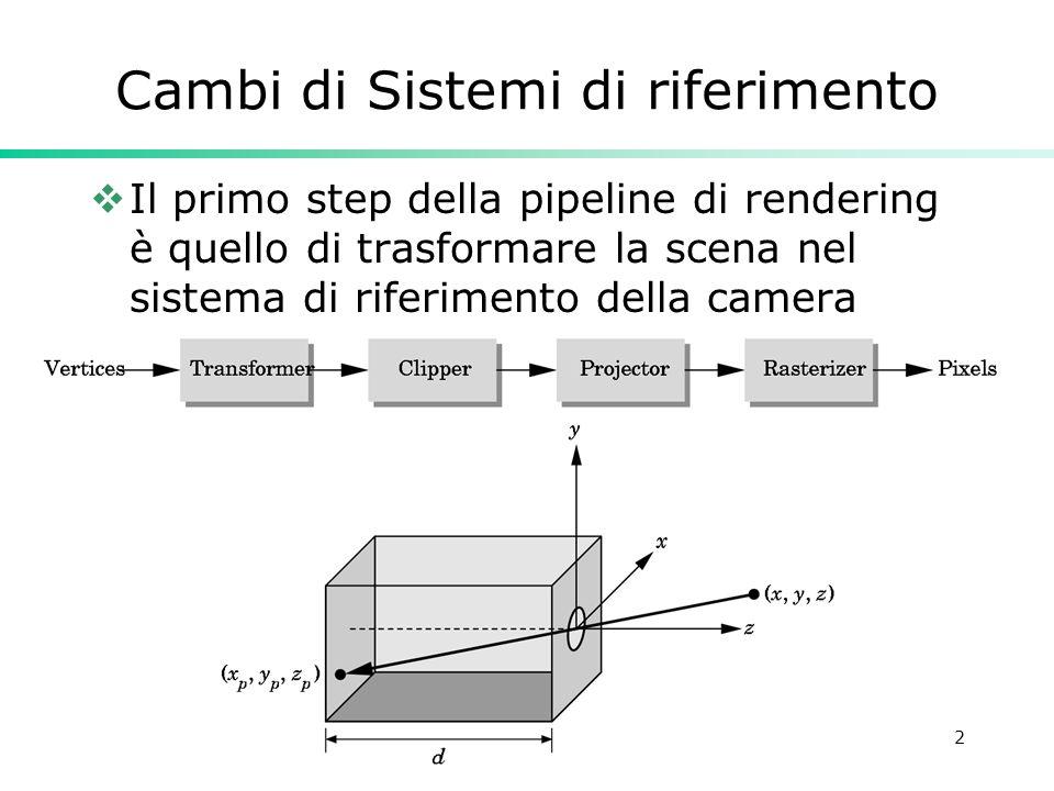Cambi di Sistemi di riferimento