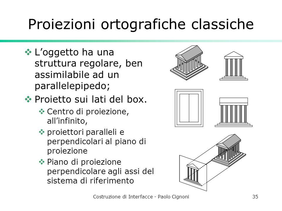 Proiezioni ortografiche classiche