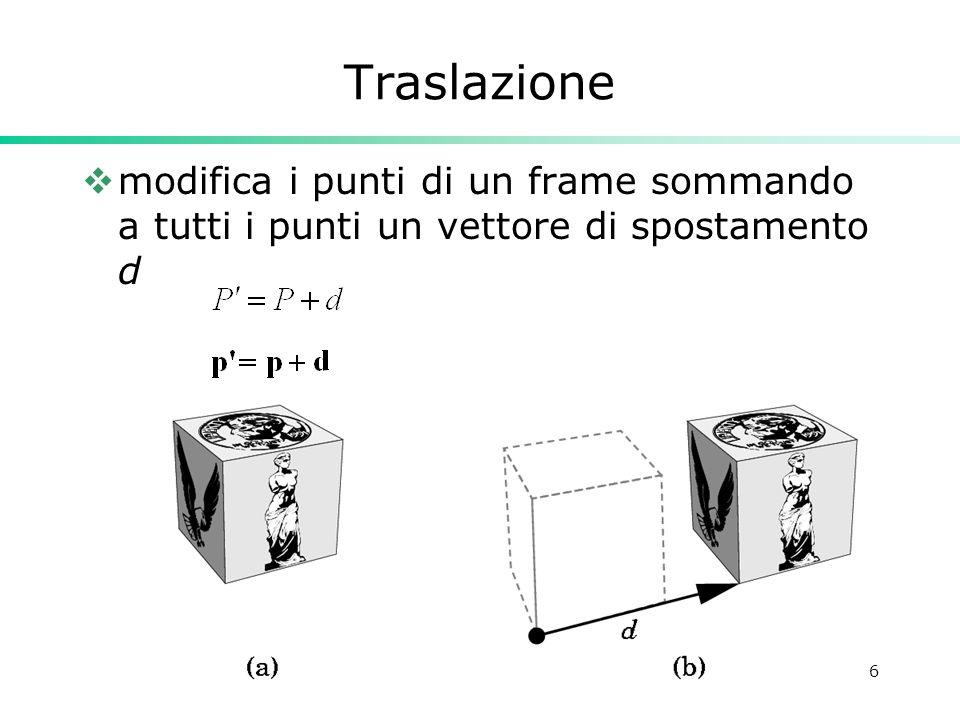 Costruzione di Interfacce - Paolo Cignoni