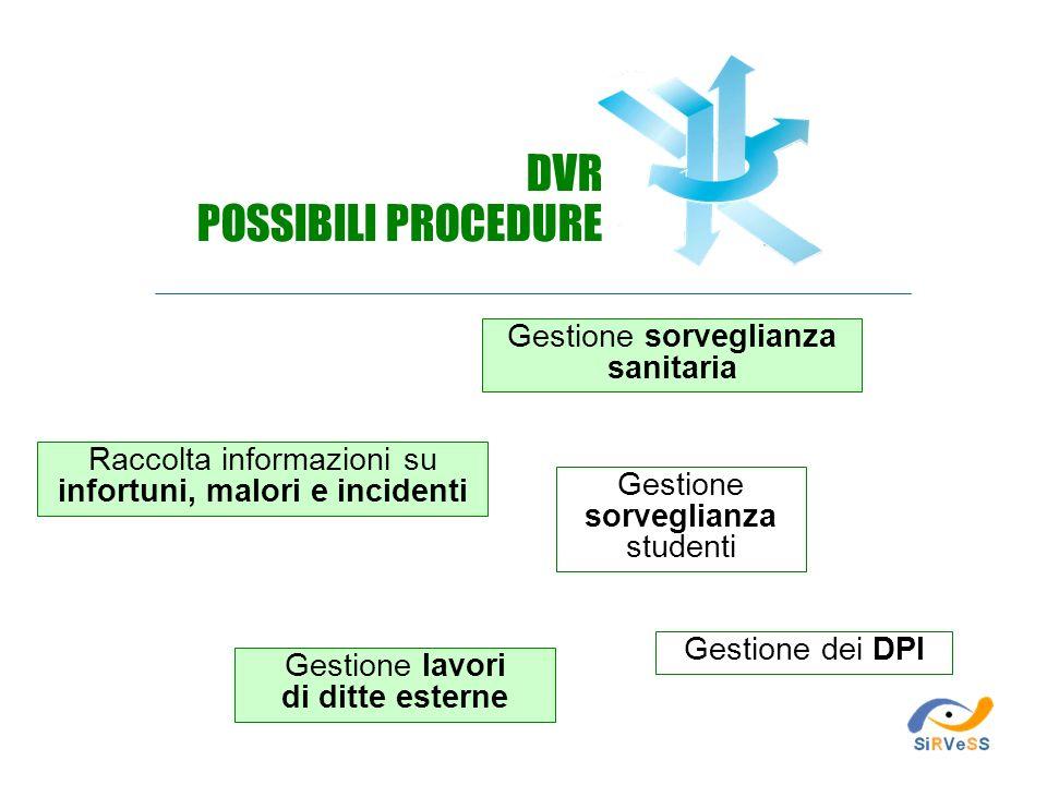 DVR POSSIBILI PROCEDURE Gestione sorveglianza sanitaria