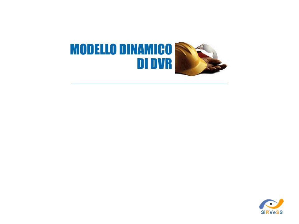 MODELLO DINAMICO DI DVR