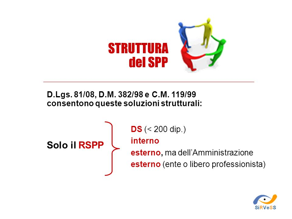 STRUTTURA del SPP Solo il RSPP D.Lgs. 81/08, D.M. 382/98 e C.M. 119/99