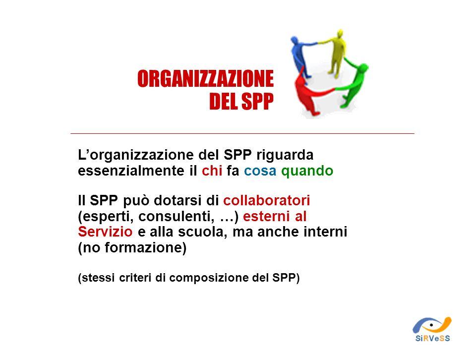 ORGANIZZAZIONE DEL SPP L'organizzazione del SPP riguarda
