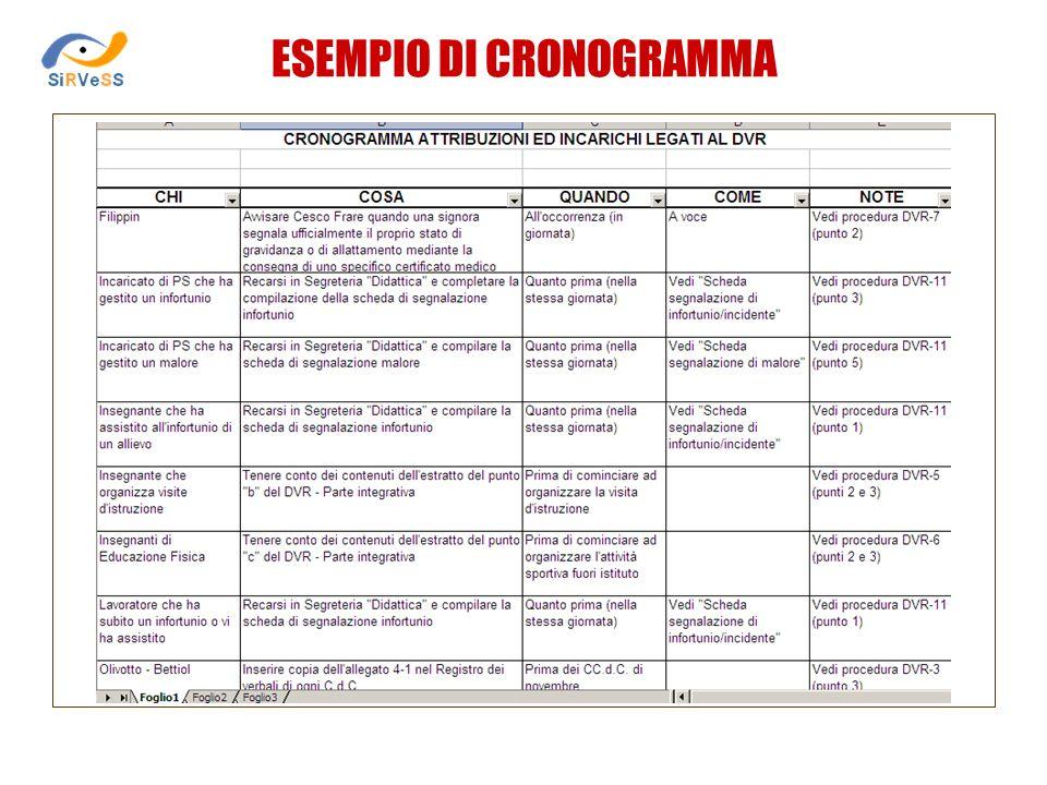 ESEMPIO DI CRONOGRAMMA