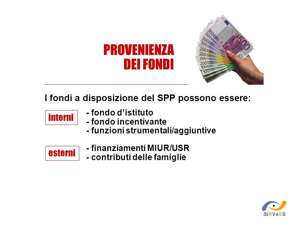 PROVENIENZA DEI FONDI I fondi a disposizione del SPP possono essere: