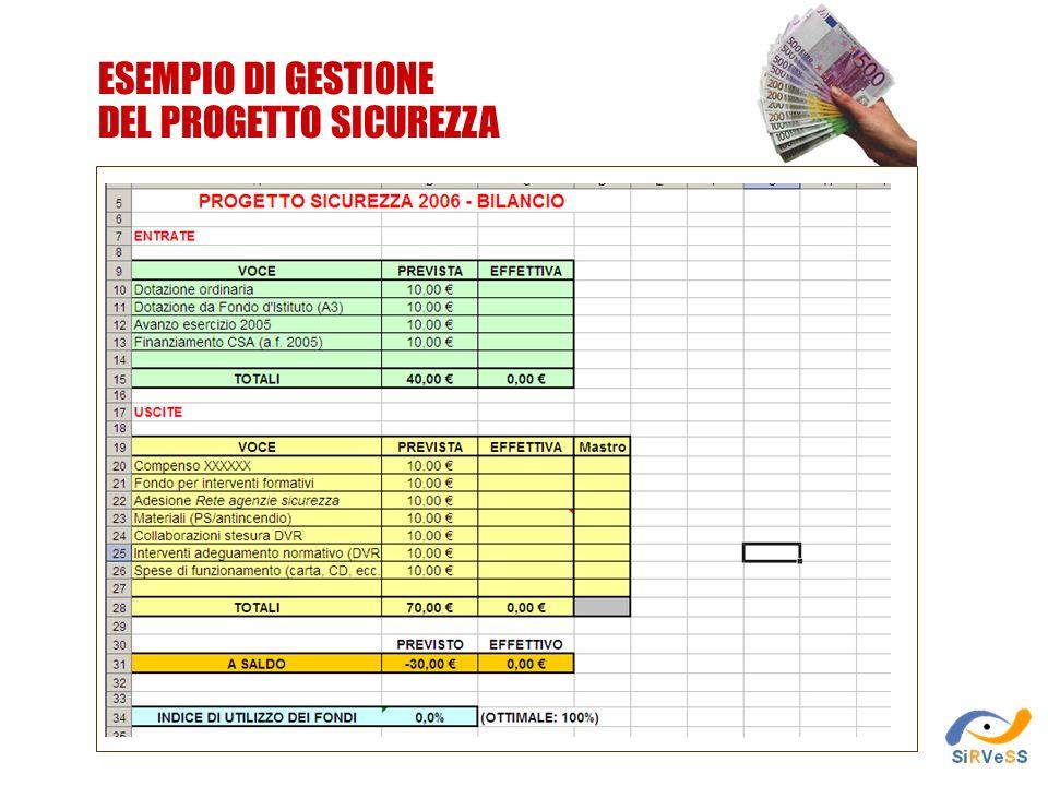 ESEMPIO DI GESTIONE DEL PROGETTO SICUREZZA