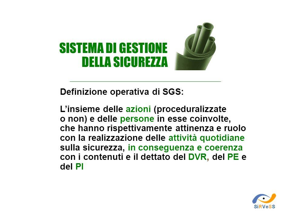 SISTEMA DI GESTIONE DELLA SICUREZZA Definizione operativa di SGS: