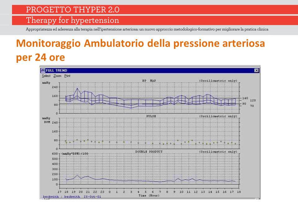 Monitoraggio Ambulatorio della pressione arteriosa per 24 ore