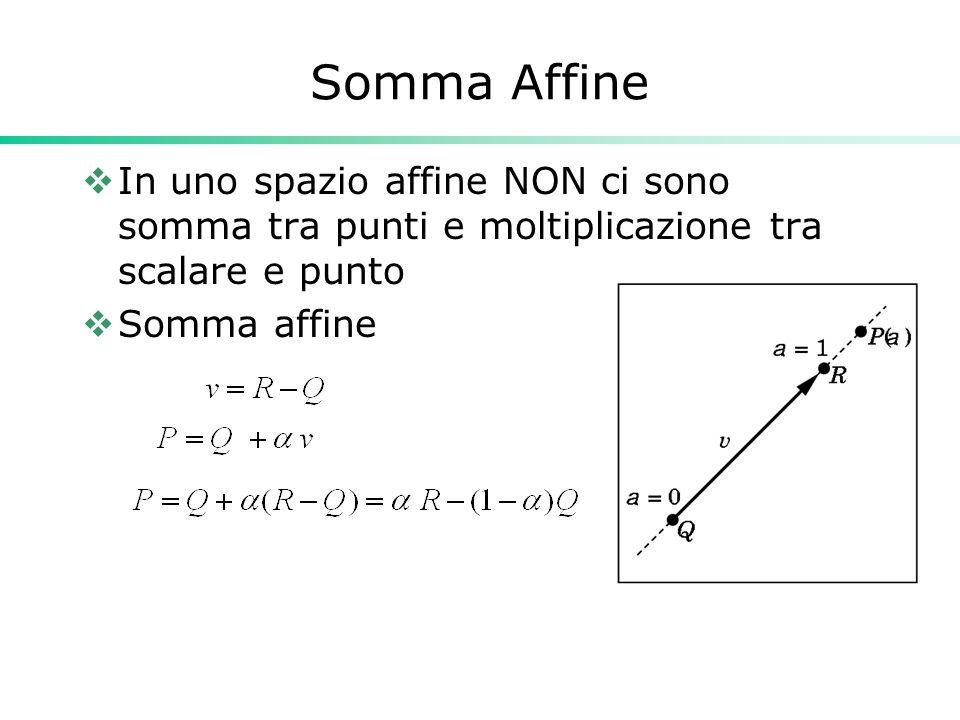 Somma Affine In uno spazio affine NON ci sono somma tra punti e moltiplicazione tra scalare e punto.