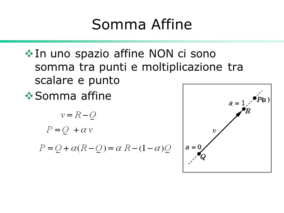 Somma AffineIn uno spazio affine NON ci sono somma tra punti e moltiplicazione tra scalare e punto.