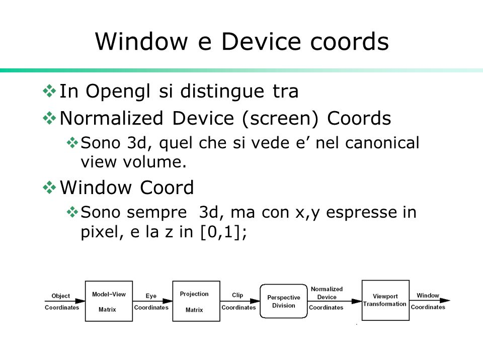 Window e Device coords In Opengl si distingue tra