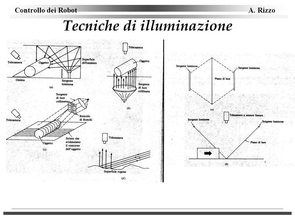 Tecniche di illuminazione