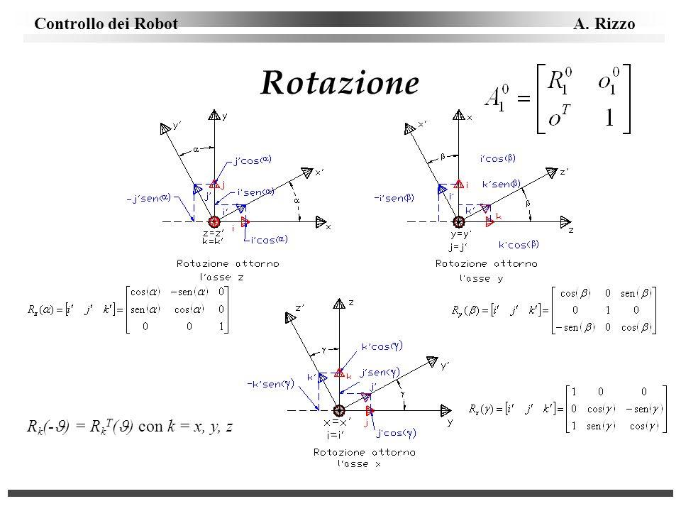 Rotazione Rk(-) = RkT() con k = x, y, z