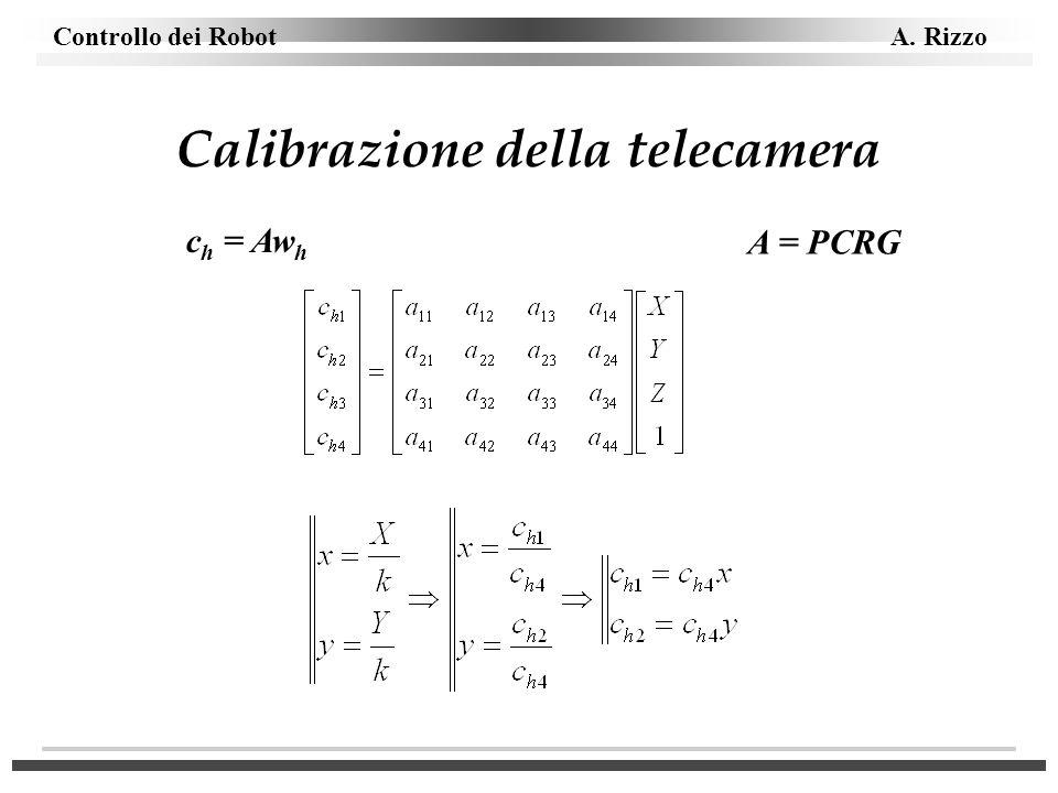 Calibrazione della telecamera