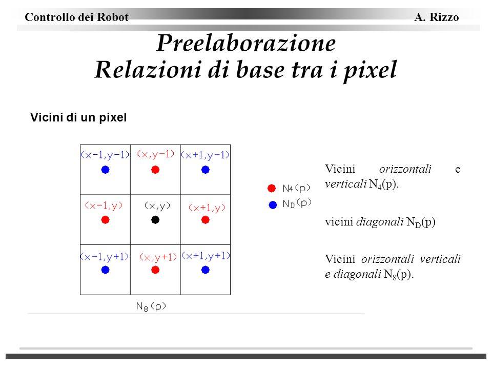 Preelaborazione Relazioni di base tra i pixel