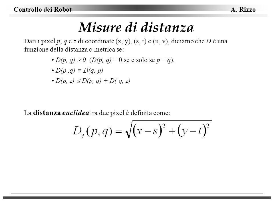 Misure di distanza Dati i pixel p, q e z di coordinate (x, y), (s, t) e (u, v), diciamo che D è una funzione della distanza o metrica se: