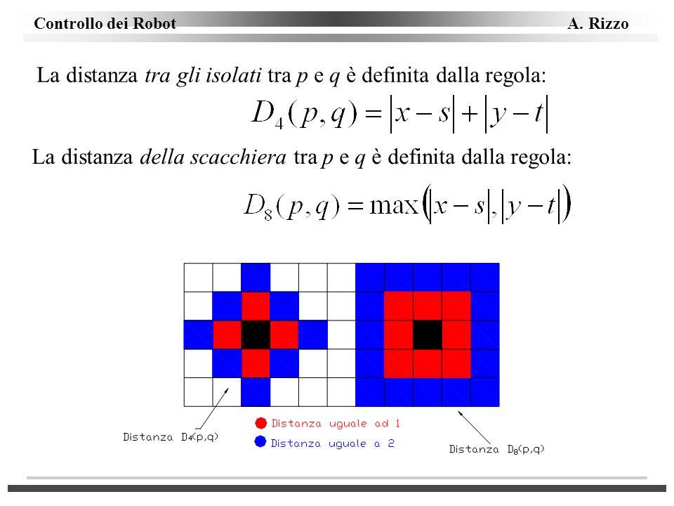 La distanza tra gli isolati tra p e q è definita dalla regola: