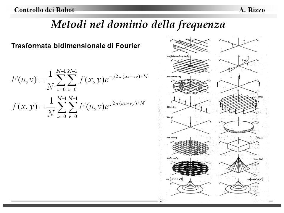 Metodi nel dominio della frequenza