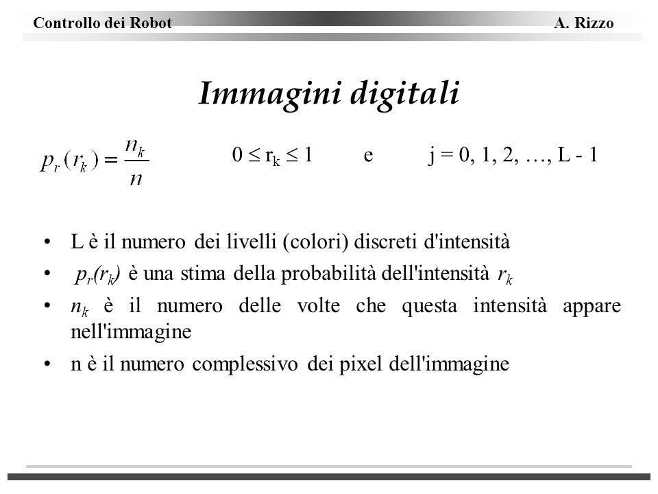 Immagini digitali 0  rk  1 e j = 0, 1, 2, …, L - 1