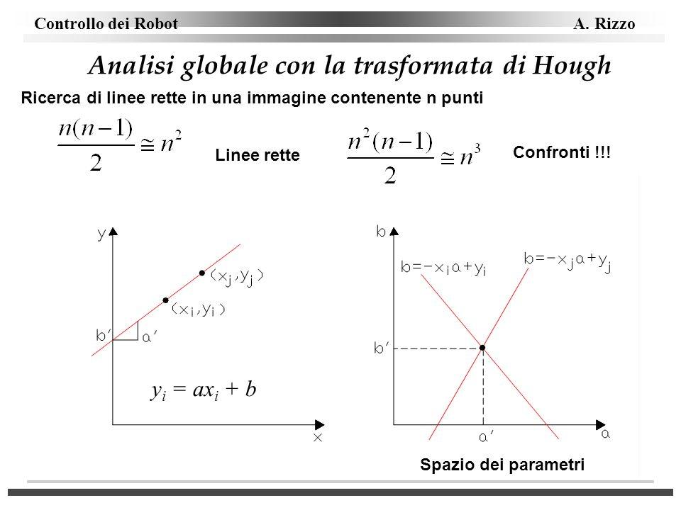 Analisi globale con la trasformata di Hough